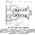 Regeneracja pompy wody do S-21